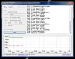 USBFlashSpeed benchmarking in progress