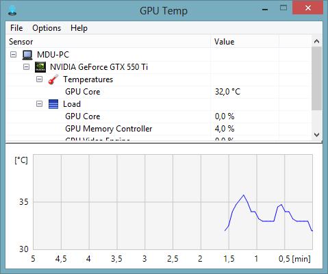GPU Temp