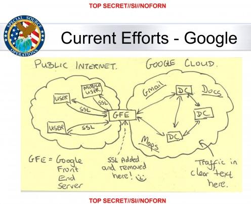 Google slams government