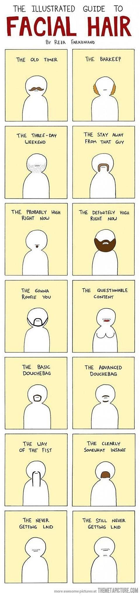 funny-facial-hair-beards-clipart