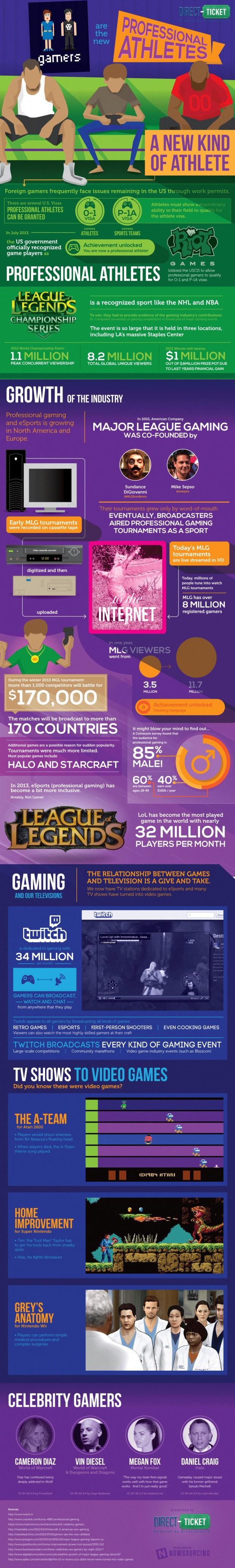 gamers-atheletes