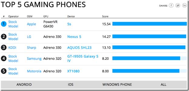gaming-phone-showdown