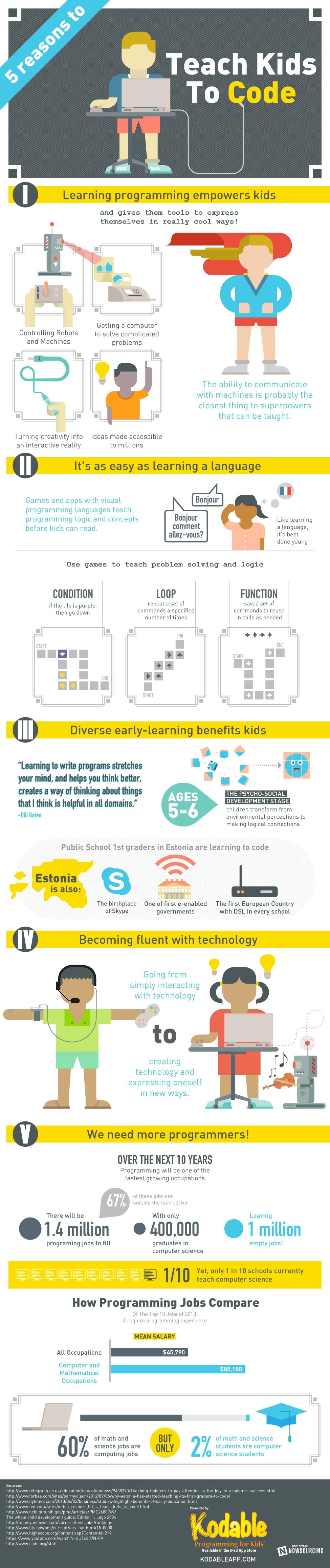teaching-kids-to-code