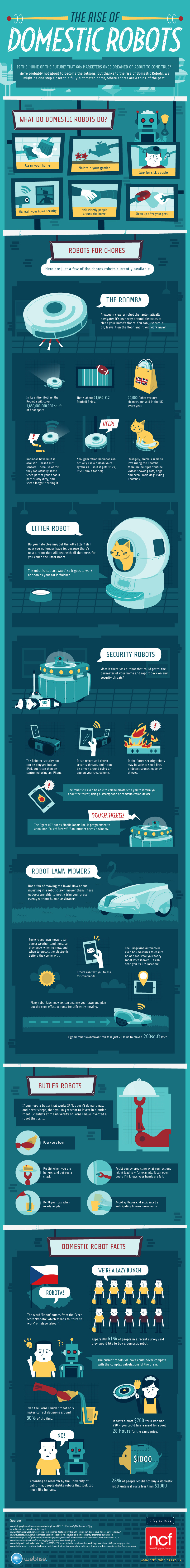 the-rise-of-domestic-robots-infographic