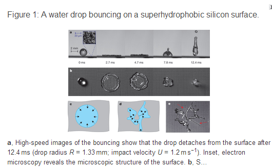 water drop bouncing