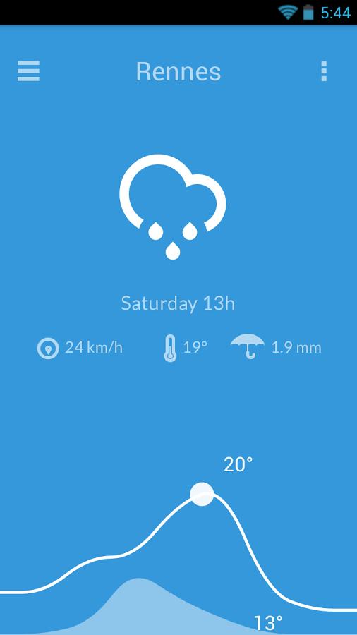 Nice Weather