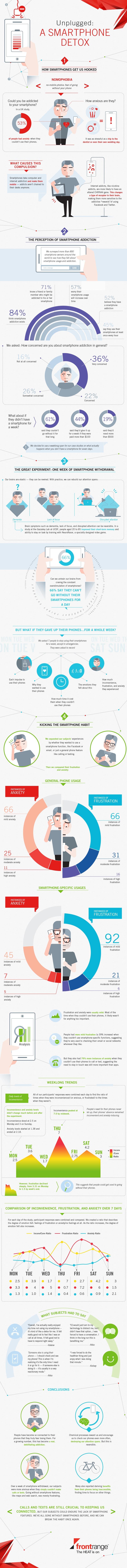 smartphone-detox-vigilante