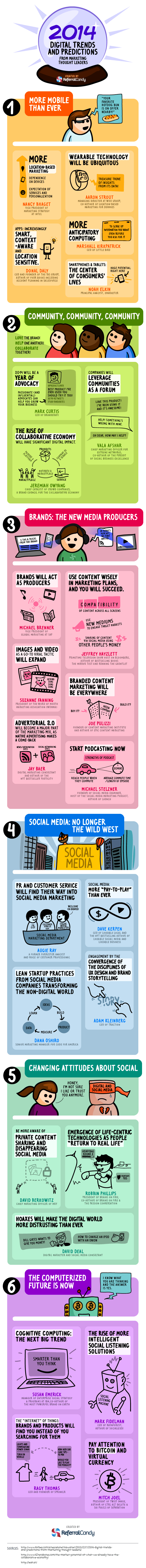 2014-digital-trends-predictions-marketing-infographic-590