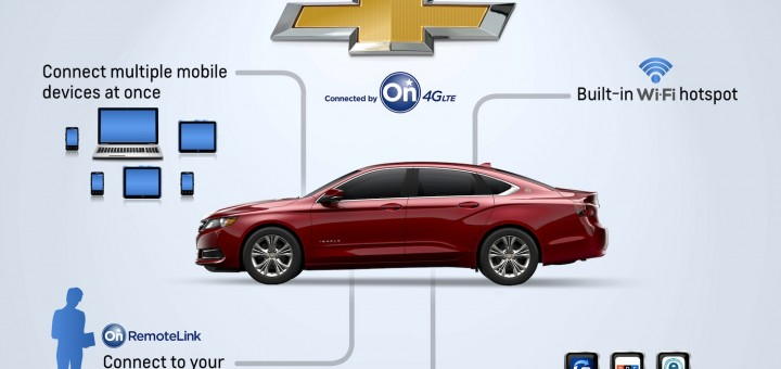 OnStar-GM-4G-LTE-infographic-720x340