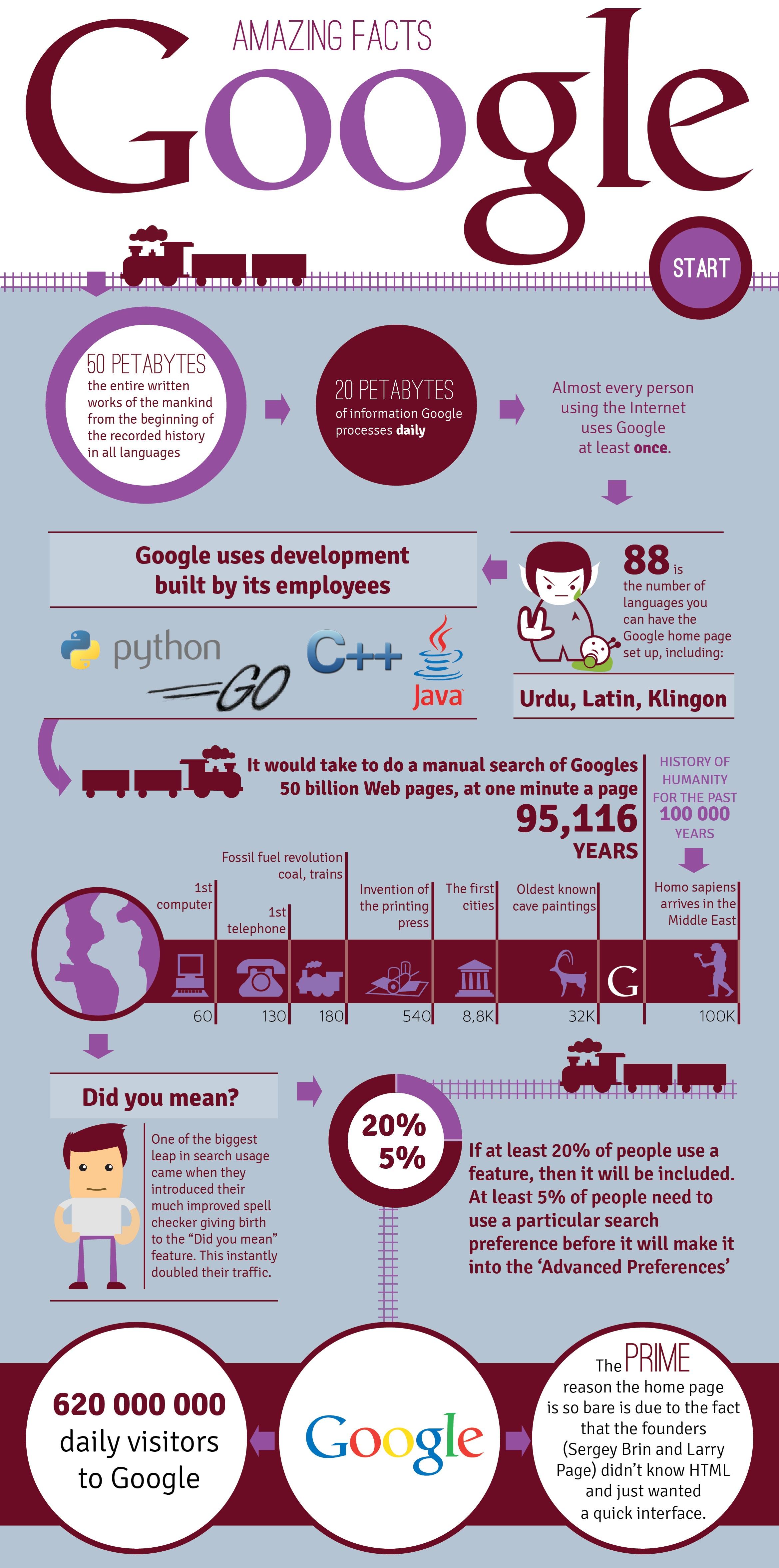 amazing-google-facts-large