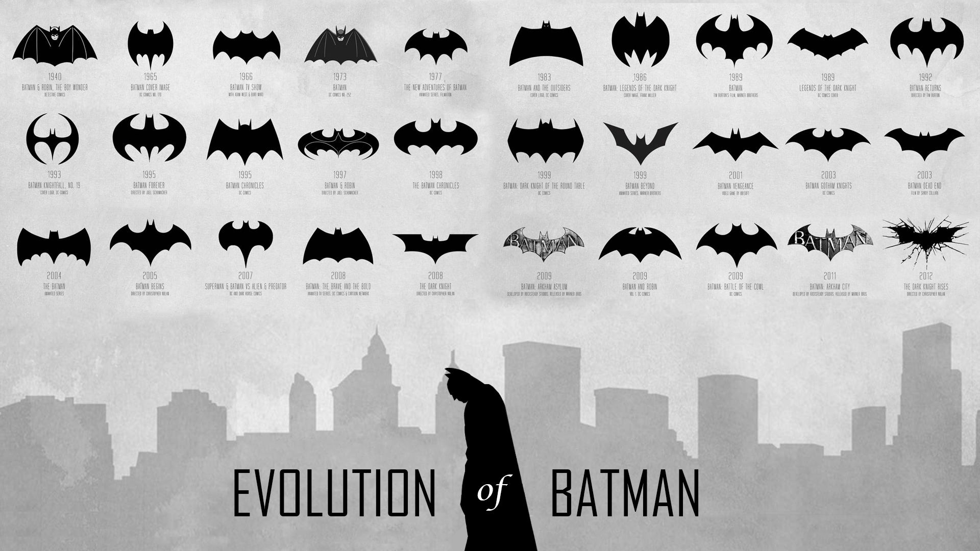 batman_logo_evolution