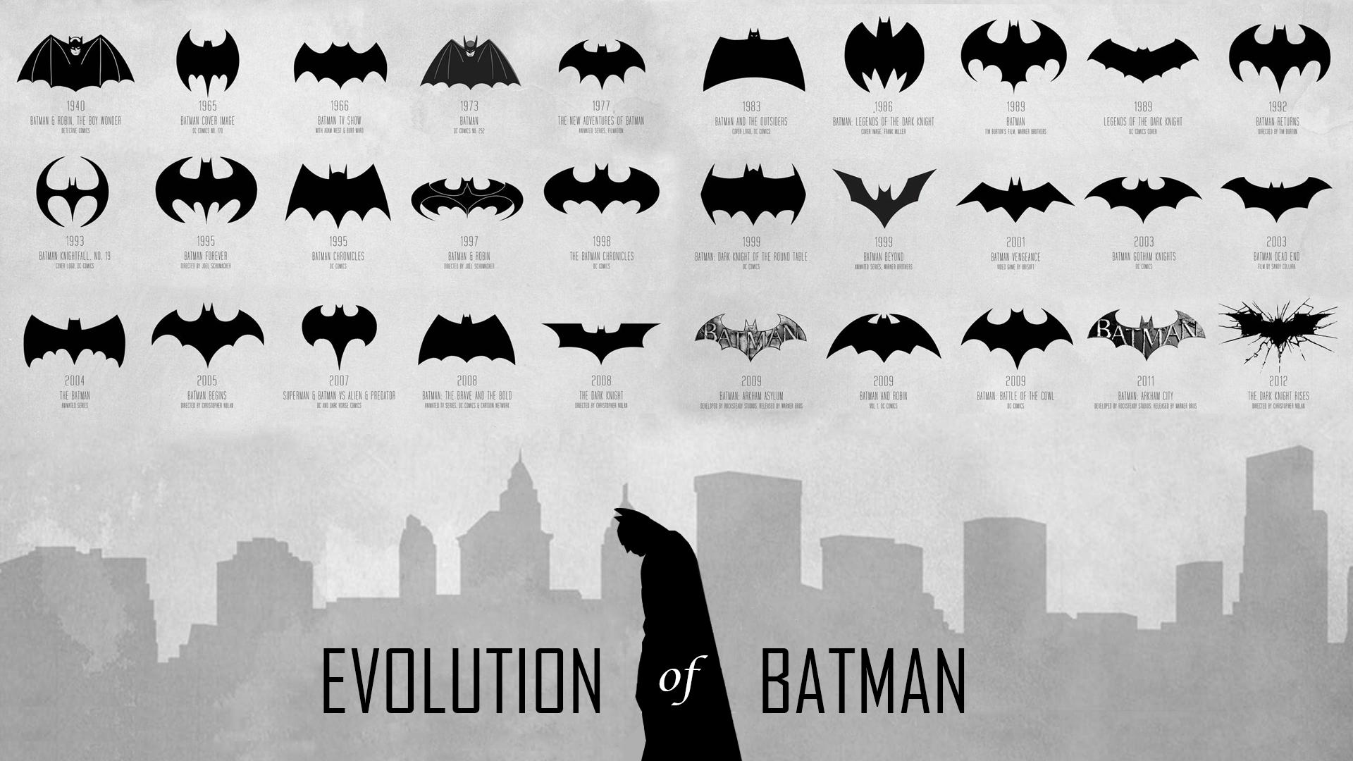 batman_logo_evolution