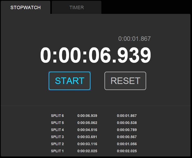 123 Stopwatch