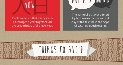 50-unbelievable-facts-about-chinese-new-year-infograph