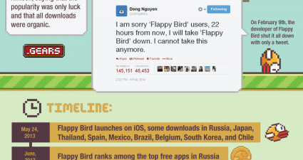 flappy-bird-infographic