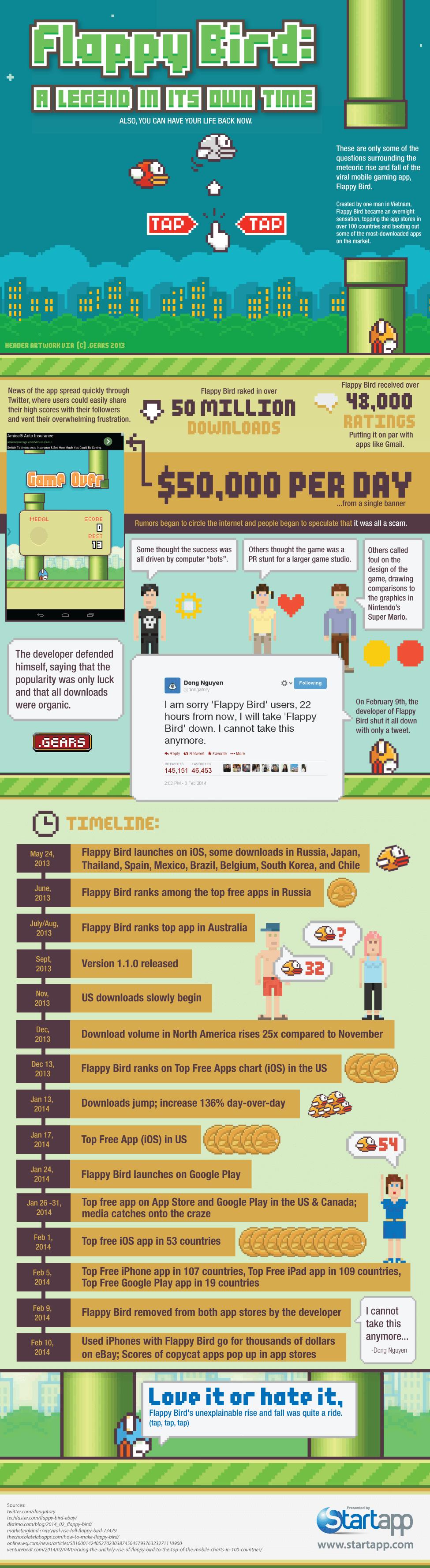 flappy-bird-infographic