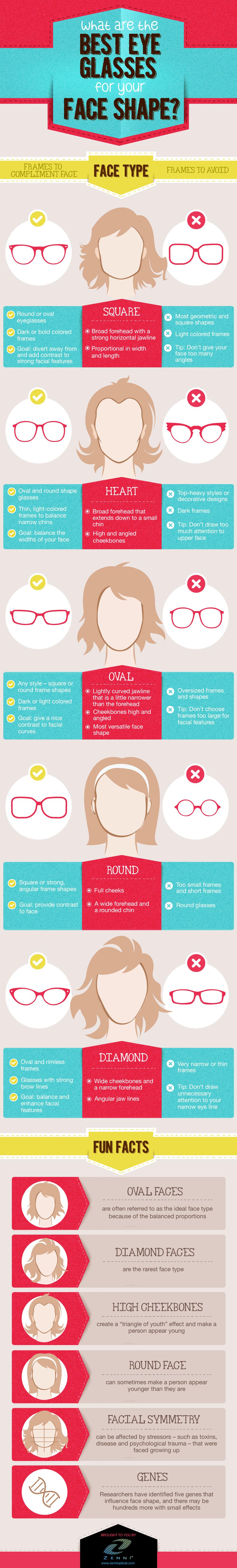 frames-infographic-rev