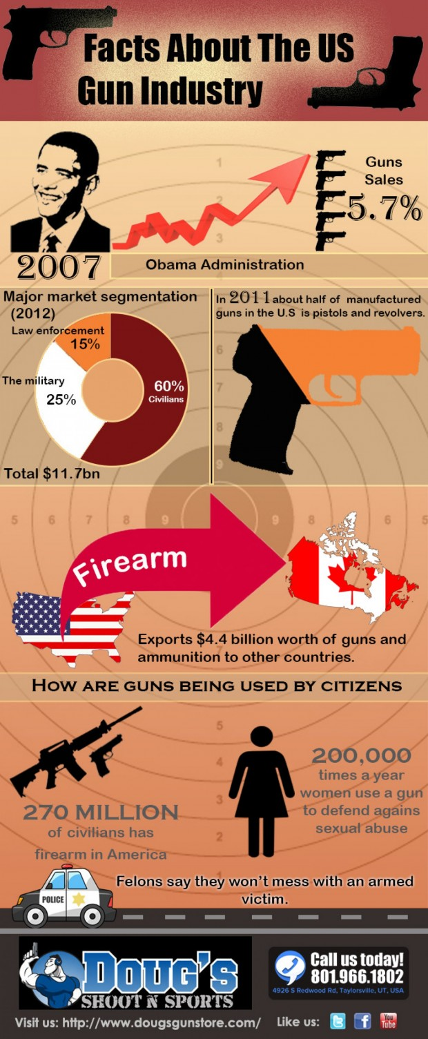 guns-in-the-usa