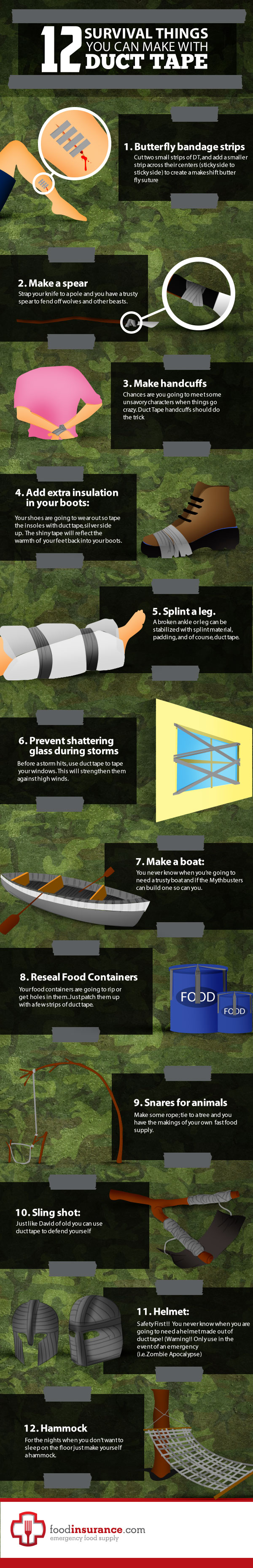 12-survival-things-you-can-make-with-duct-tape_5329aec907dc8