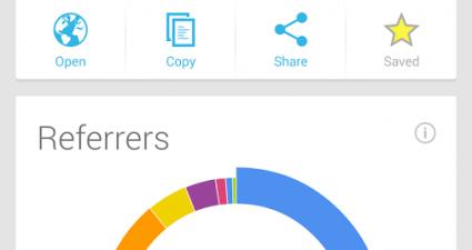 Google URL Shortener for Android App