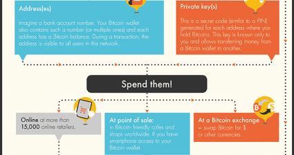 How-To-Explain-Bitcoin-To-Your-Grandparents-1