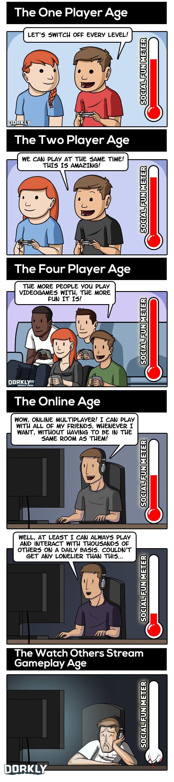 multiplayer gaming