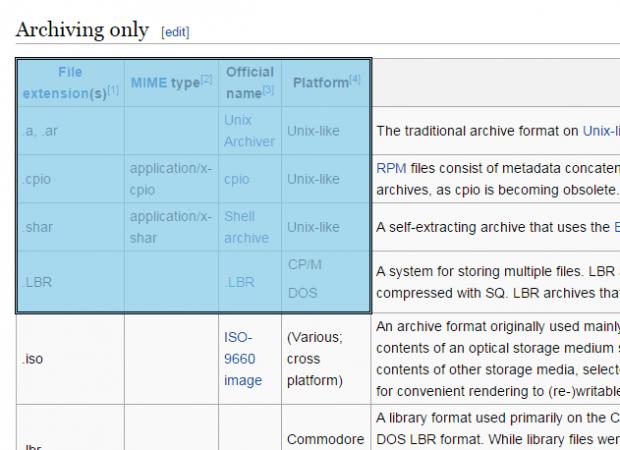 select copy cells rows columns Chrome