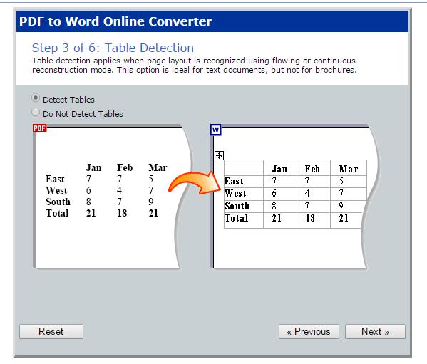 PDF to Word online c