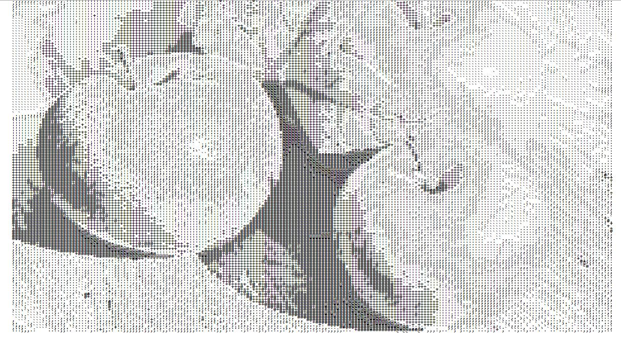 Generator ascii ASCII Generator