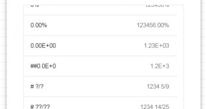 custom number format google sheets b